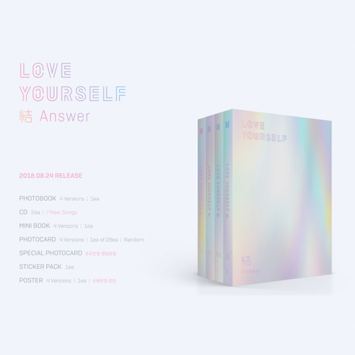 BTS / LOVE YOURSELF 結 'Answer'【輸入盤】【4形態セット】【CD】